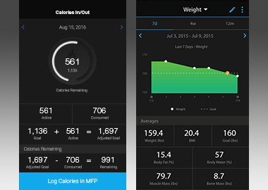 Free Calorie Counter, Diet & Exercise Journal | MyFitnessPal com
