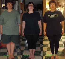 T25 Calories Burned? — MyFitnessPal com